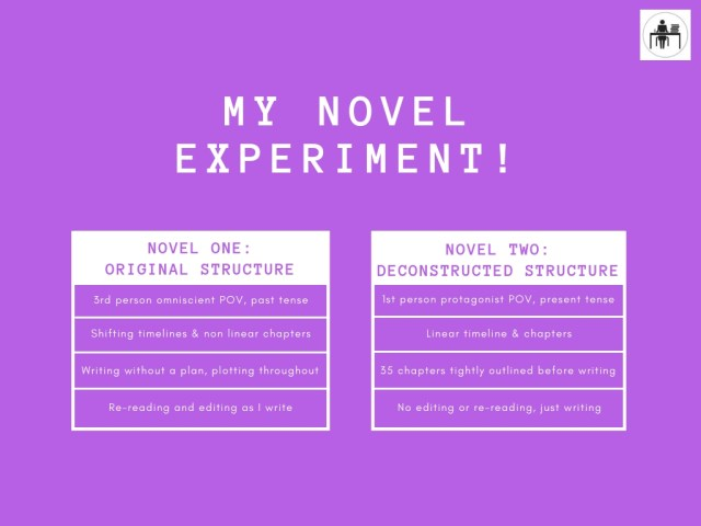 MY NOVEL EXPERIMENT! (2)