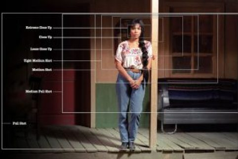 ultimate guide to camera shots