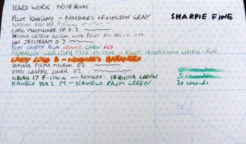 Hard Work notebook ink tests