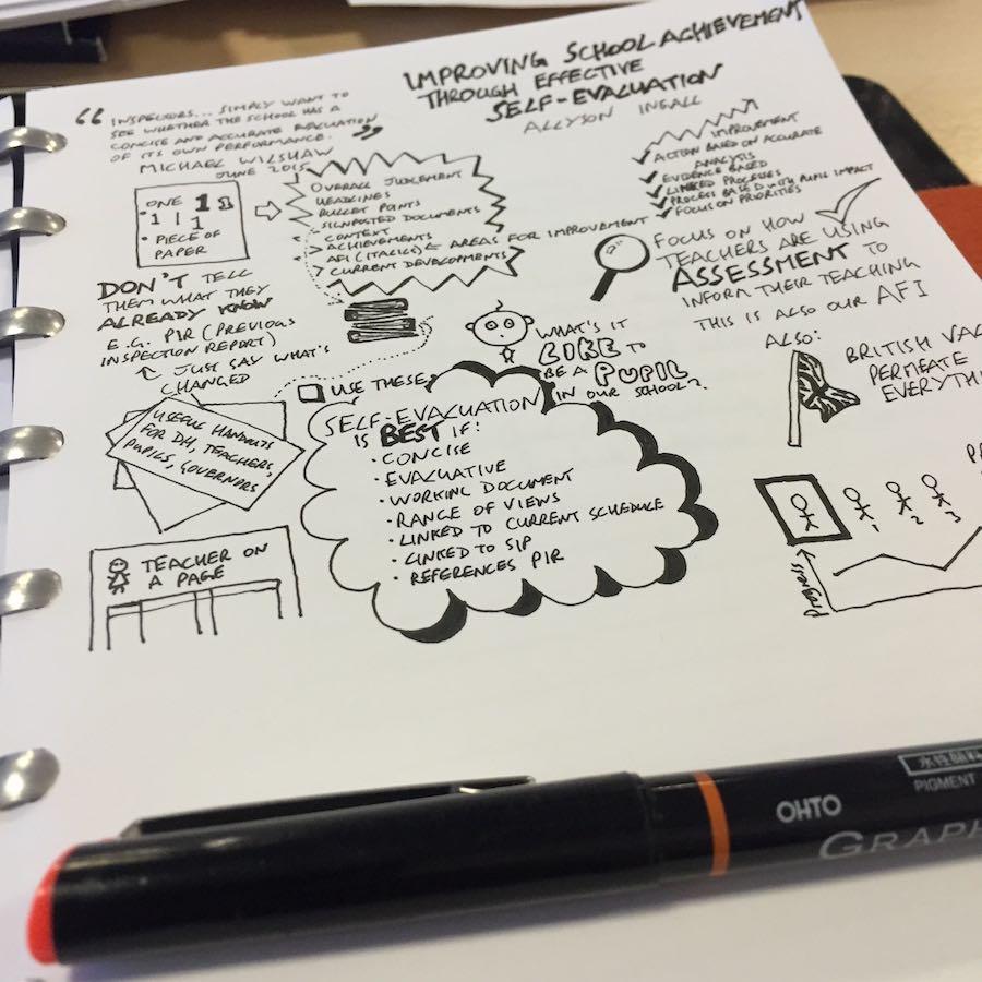 Sketchnoting training