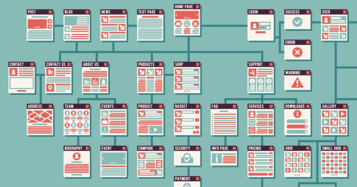 How Important Are XML & Image Sitemaps To Google?
