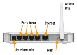 20150508 router wifi