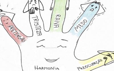 Jin shin jyutsu Mude suas emoções através de simples toques nos dedos das mãos
