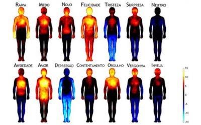 Mapa das emoções humanas