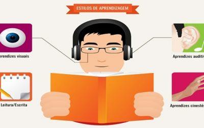 Estilos de Aprendizagem auditivos, visuais e cinestésicos Mito ou Verdade