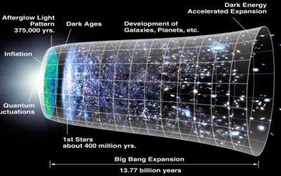 O big bang é o Operacional Divino