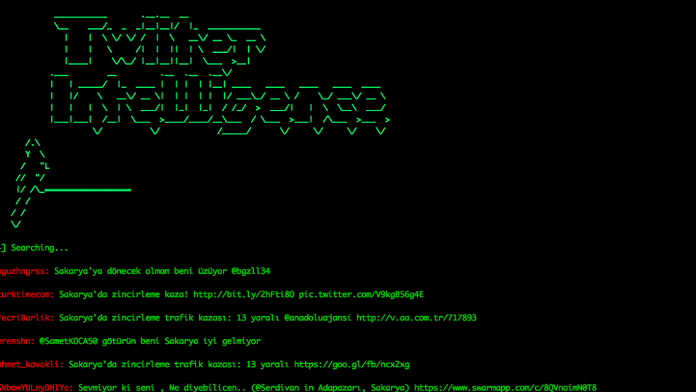 Twitter-Intelligence - Twitter Intelligence OSINT Project Performs