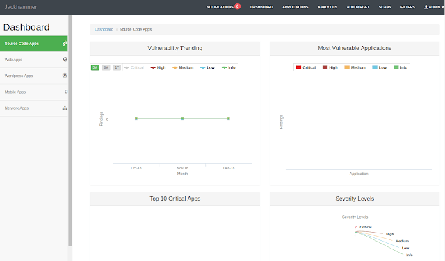 Jackhammer - One Security Vulnerability Assessment/Management Tool To Solve All The Security Team Problems