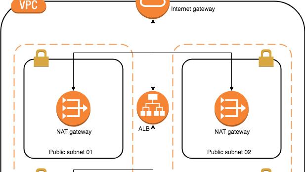 Klar – Integration Of Clair And Docker Registry