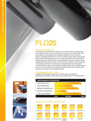 PLD25 Premium Wax Resin Folie
