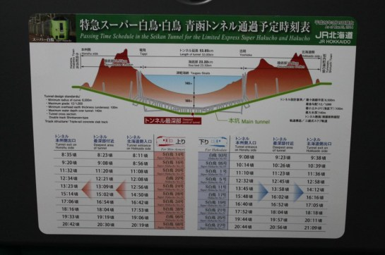 Info on the Seikan Tunnel