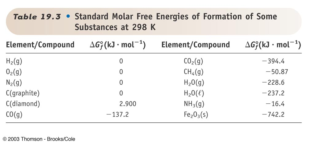IB Chemistry: January 2014