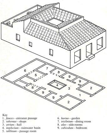 roman.house.jpg