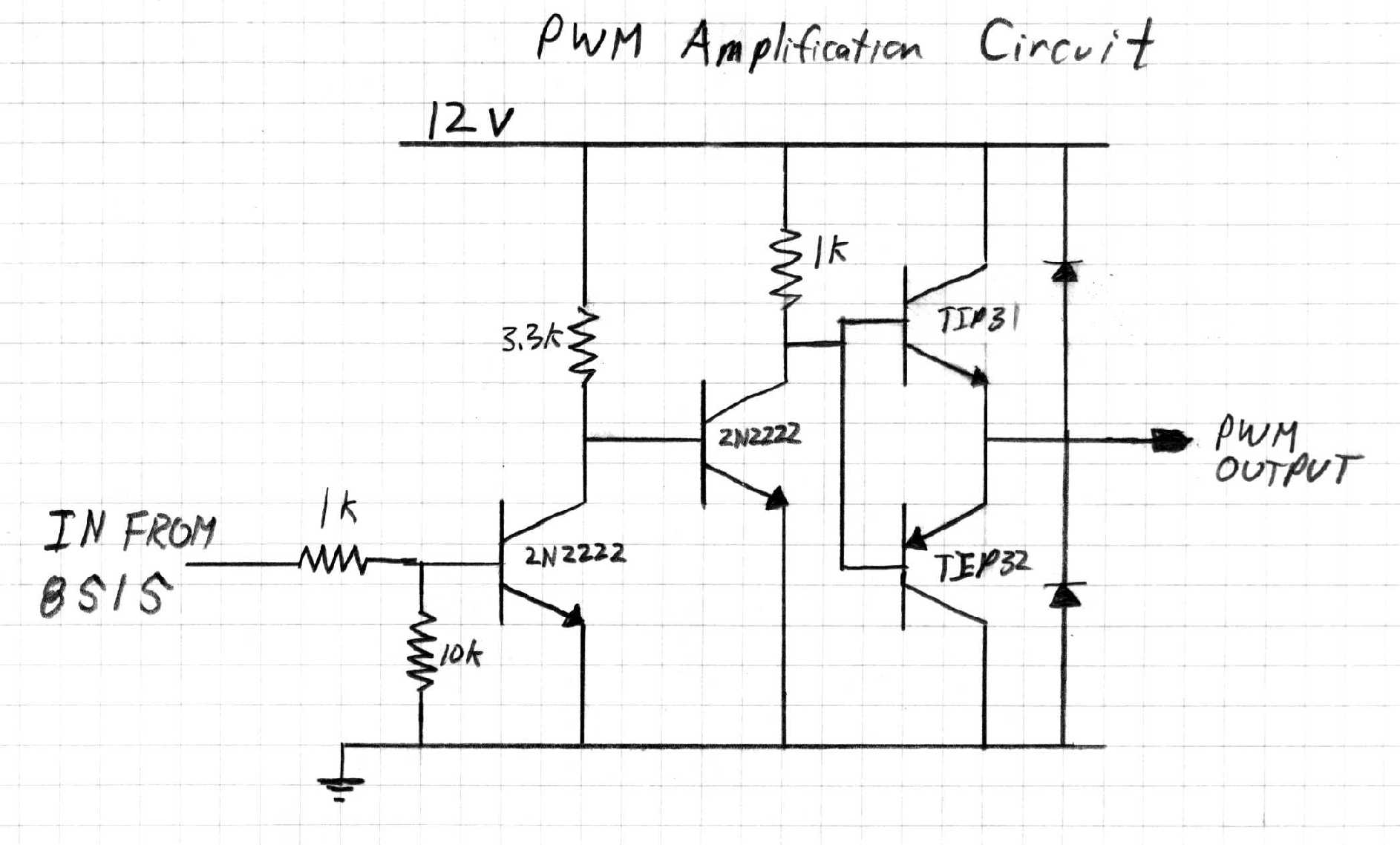 Circuit Schematics