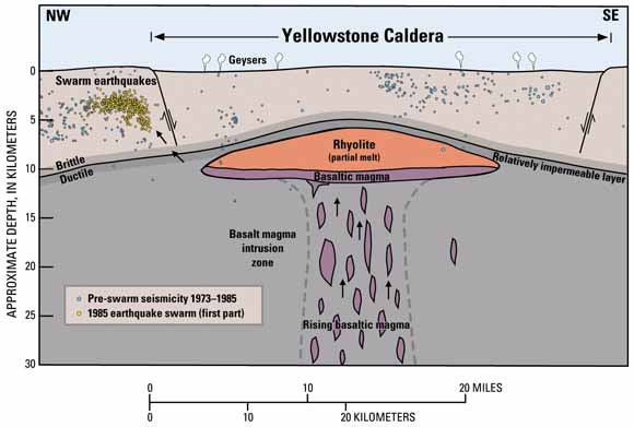 Volcanic Hazards Of Yellowstone National Park