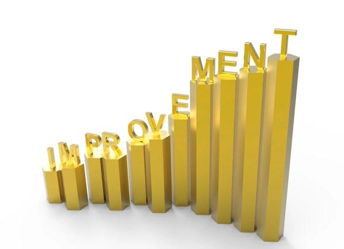 boost performance by improving followership - People Development Network