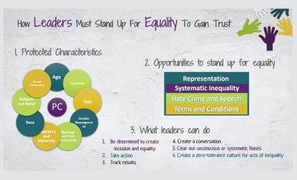 How Leaders Must Stand Up For Equality To Gain Trust - People Development Magazine