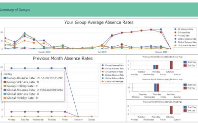 New Team Statistics Dashboard