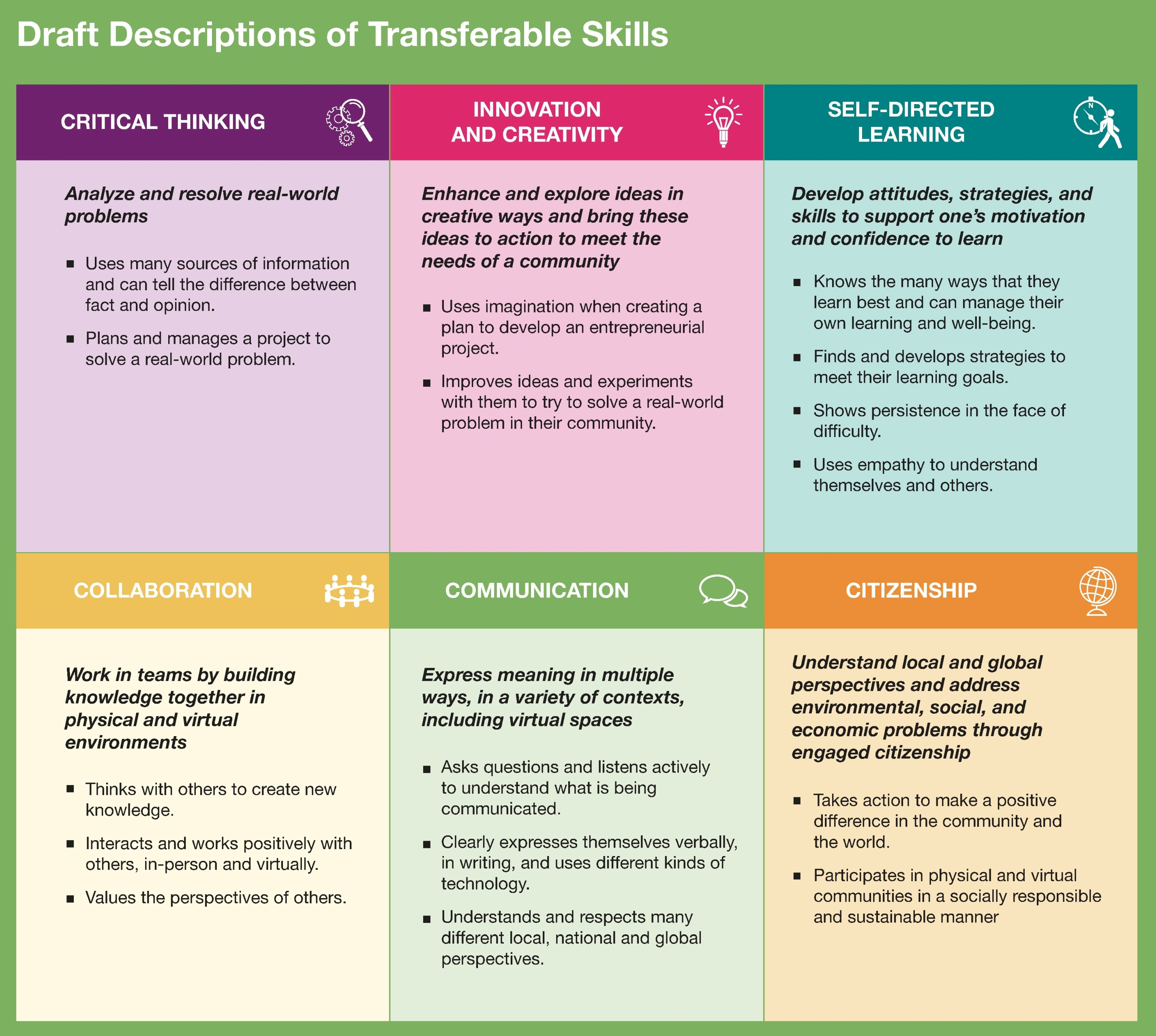 Competencies And Transferable Skills Part Of Ontario S