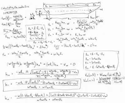 waterline-calculations.jpg