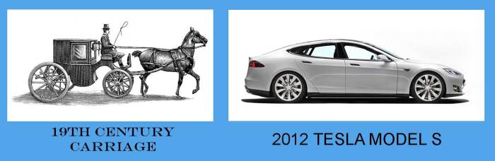 Comparison of Horse Carriage and Tesla Model S