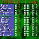 Liga Polska Manager '95 DOS  tabla de la Liga
