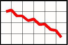 down_chart