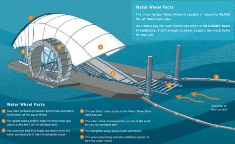 waterwheelimage1-1