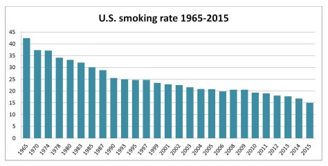 u-s-smoking-rate