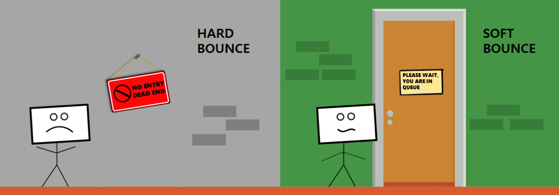 hard bounce soft bounce