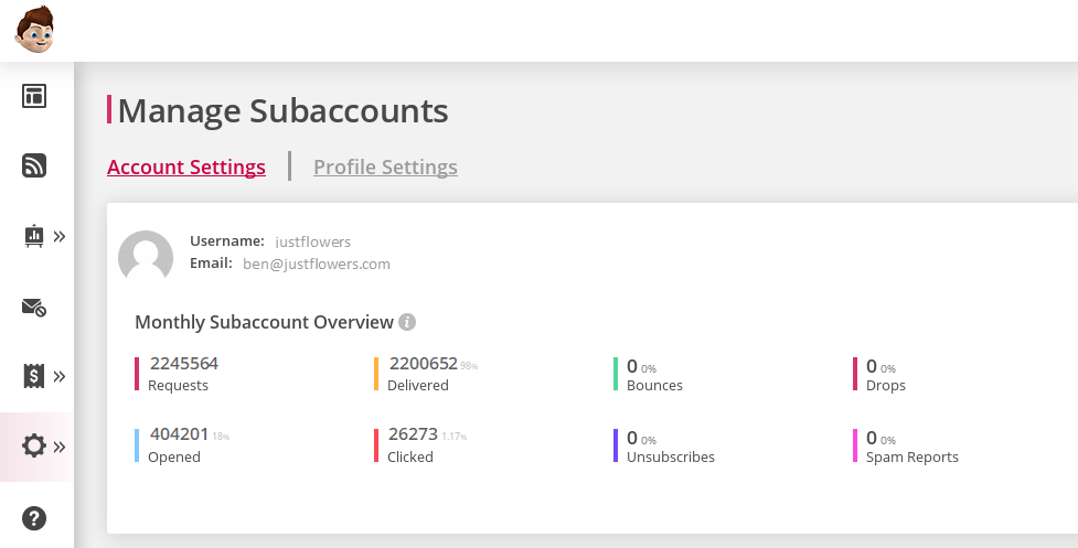 Subaccounts Overview