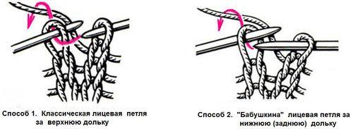 Артқы қабырғаға бет-әлпеті (әжелер жолы)