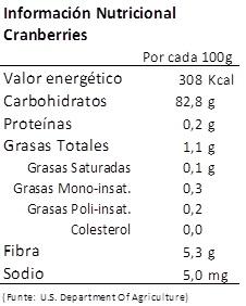 Información nutricional cranberries
