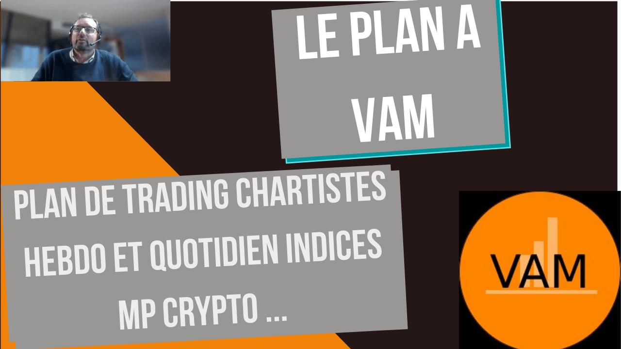 Read more about the article dans une heure – Live – Le Plan à Vam nº0 – Plan de trading hebdo et quotidien Façon Chartiste – Mercredi 1er septembre  08h15