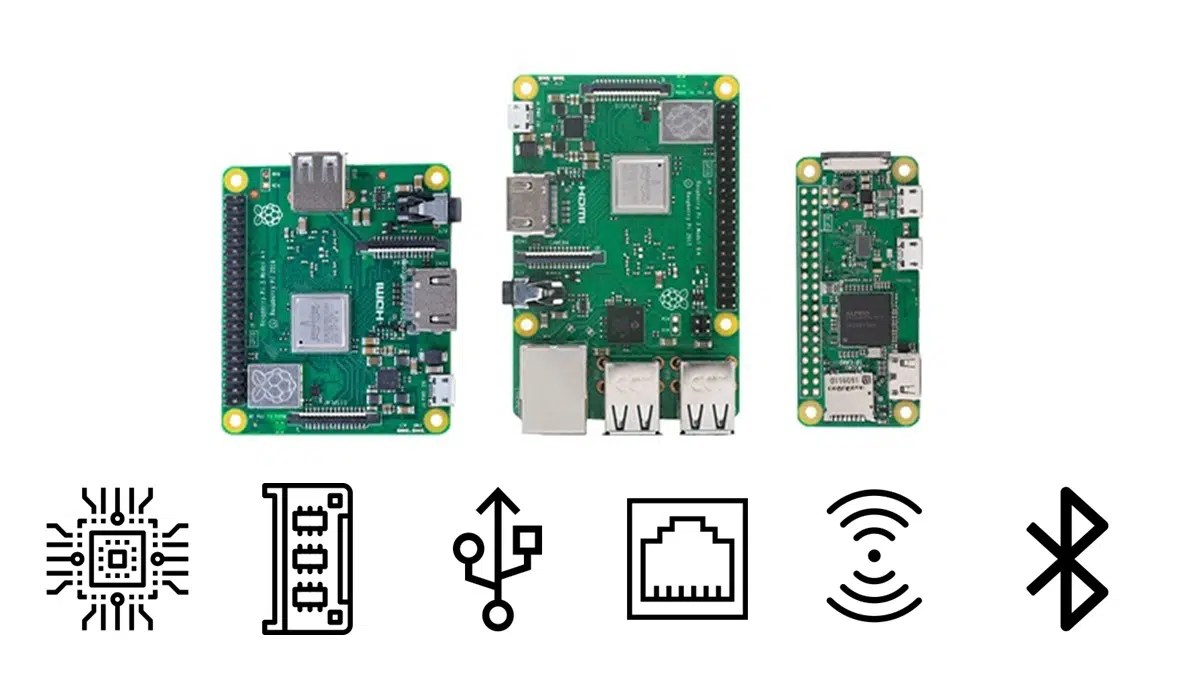 Raspberry PI Comparison featured image