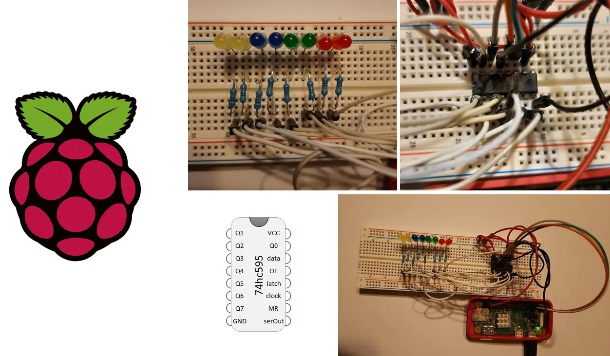 Raspberry PI 74hc595 shift register featured image