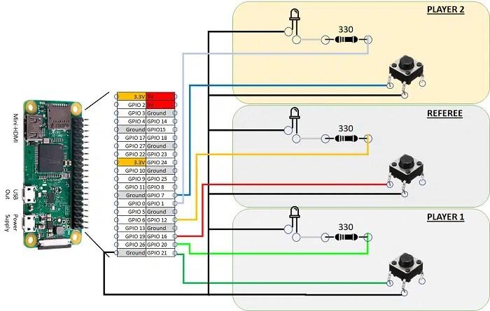 Raspberry PI Reaction game wiring diagram