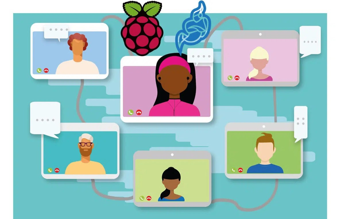 Raspberry PI Jitsi featured image
