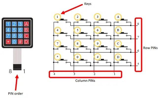 4x4 matrix keypad internal circuit