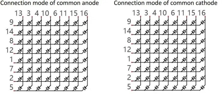 8x8 Led Matrix internal circuit