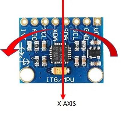 mpu6050 x-axis
