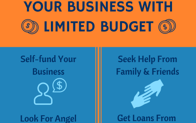 Infographic: Funding and Promoting Your Business With Limited Budget