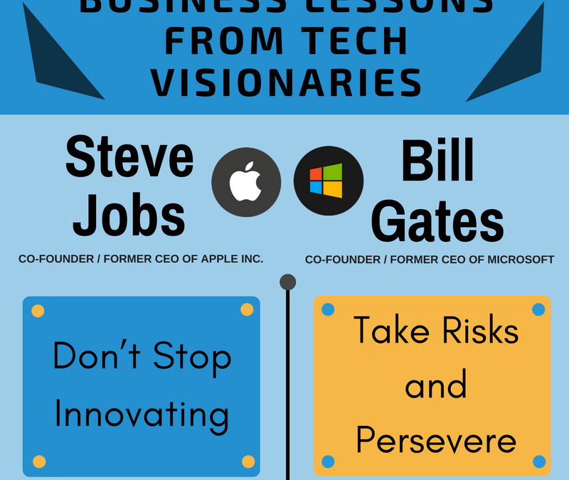 Infographic: Business Lessons From Tech Visionaries