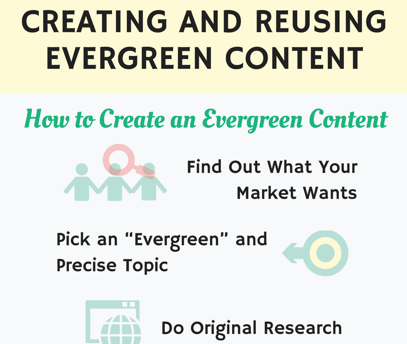Infographic: Creating and Using Evergreen Content
