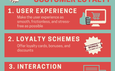 Infographic: Customer Loyalty