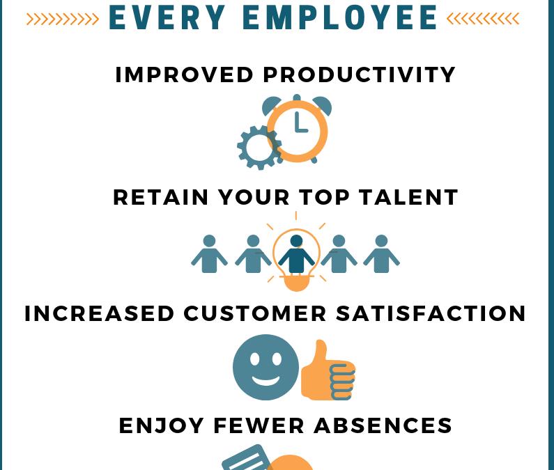 Infographic: Employee Engagement