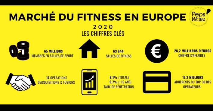 marché-du-fitness-sport-5