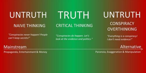 Kritisk tænkning er en mangelvare