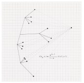 Iva Ćurić - Teorem o fiksnoj točki 2
