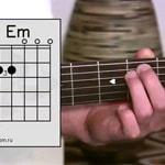 Уроки гитары 1